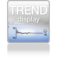Trend Display