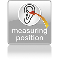 Measuring Position